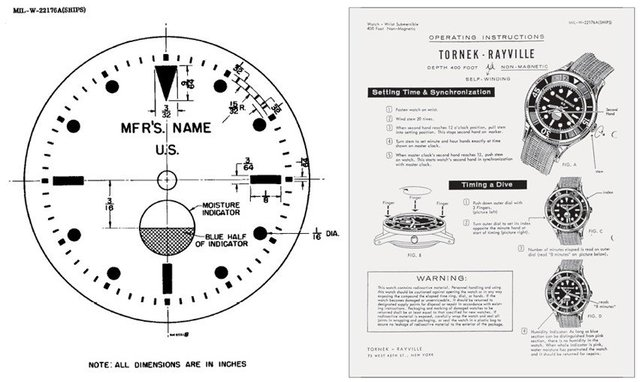 Diagram included in MIL-W-2...